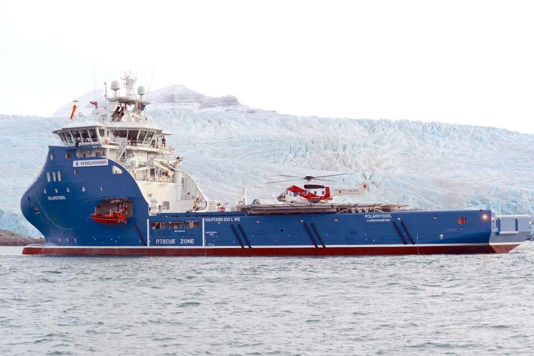 polarsysselbudget